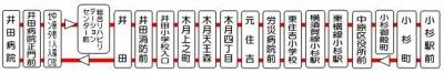 「杉01系統」の現行運行系統