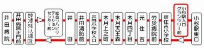 「杉01系統」の4月1日以降運行系統