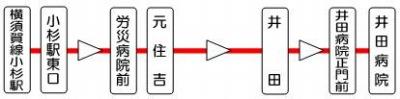 急行運転「杉02系統」の運行系統