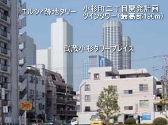 「(仮称)小杉町二丁目開発計画」の景観図