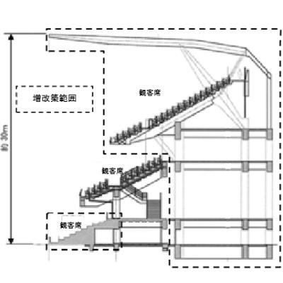 3階部分を増築する基本方針(案)の図