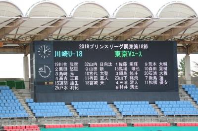 プリンスリーグ最終節「川崎フロンターレU-18vs東京ヴェルディユース」