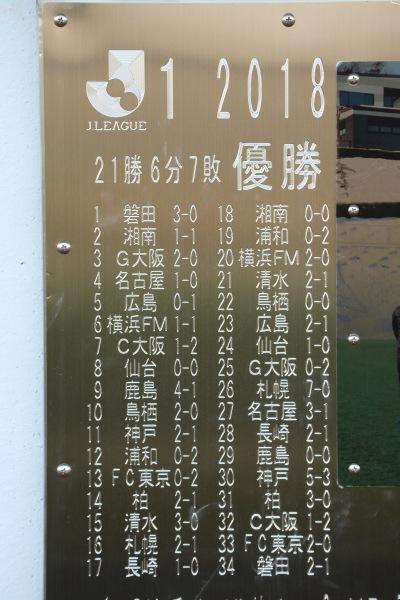 J1リーグ優勝