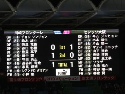 本日の試合結果