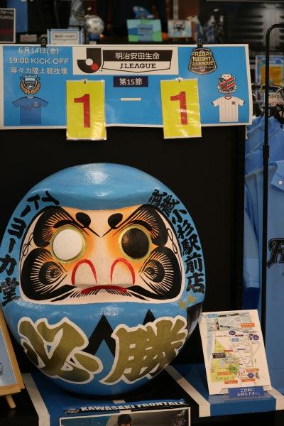 イトーヨーカドー武蔵小杉駅前店のスコアボード
