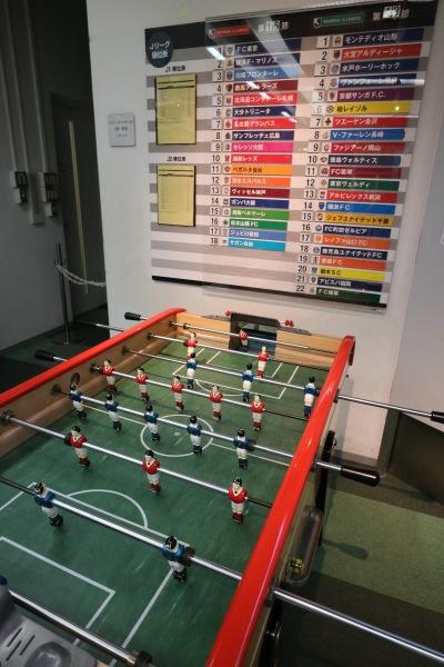 サッカーゲームと順位表