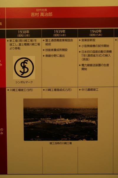 1938年 川崎工場操業開始