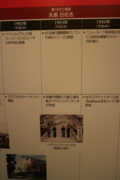 1993年、武蔵中原駅とのペデストリアンデッキ完成