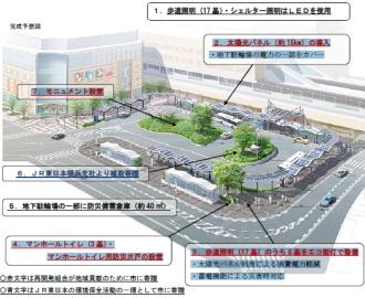 武蔵気小杉駅前広場のイメージパース