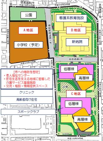 日本医科大学地区開発計画の土地利用計画図