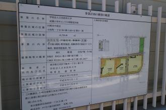 現地に掲示された「事業計画の構想の概要」
