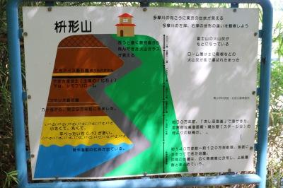 枡形山の断面図