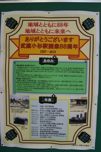 武蔵小杉駅のポスター
