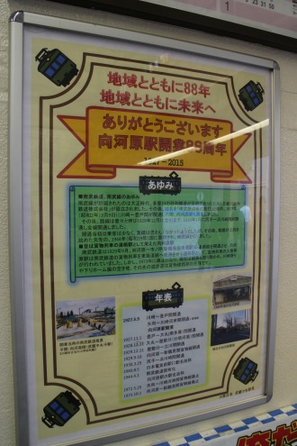 向河原駅開業88周年記念展示