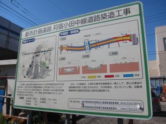 苅宿小田中線 東横立体工区の事業計画