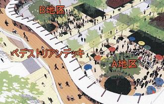 小杉町2丁目開発計画 ペデストリアンデッキ部分イメージパース