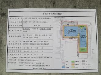 小杉町3丁目東地区の事業計画の構想に関する公示