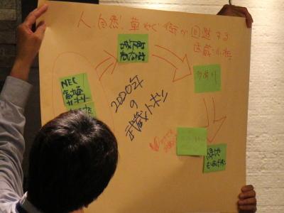 「東京五輪が開催される2020年に向けて、デザインした武蔵小杉を発表してください」