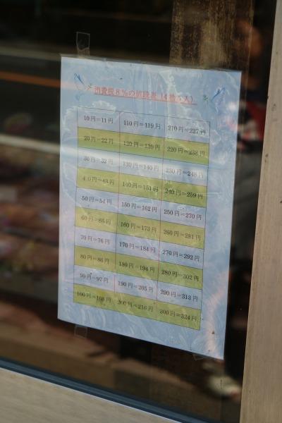 消費税の計算一覧