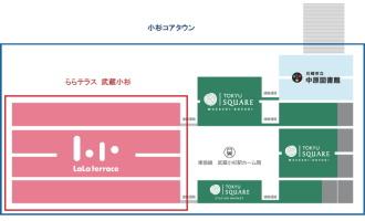 「KOSUGI CORE TOWN」の全体構成