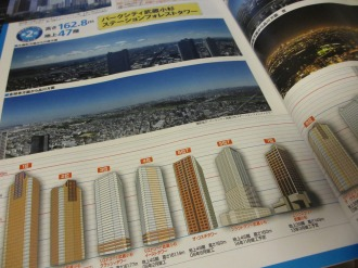 タワーマンションの高さランキングと眺望パノラマ