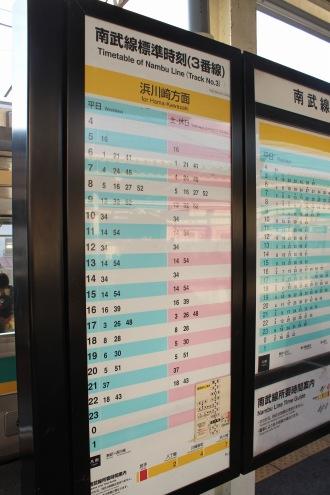南武支線の時刻表(尻手駅)