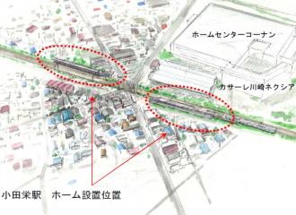 「小田栄駅」の配置