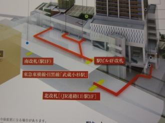 東急武蔵小杉駅ビル4階改札口との接続