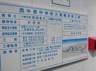 工事現場外壁の看板