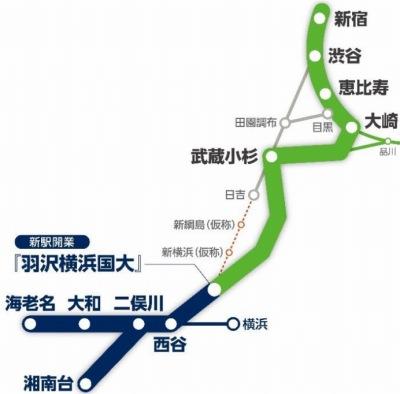相鉄・JR直通線