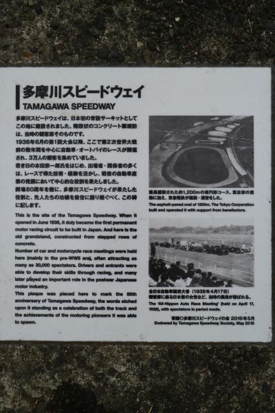 「多摩川スピードウェイ」の記念パネル