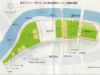 多摩川整備計画全体