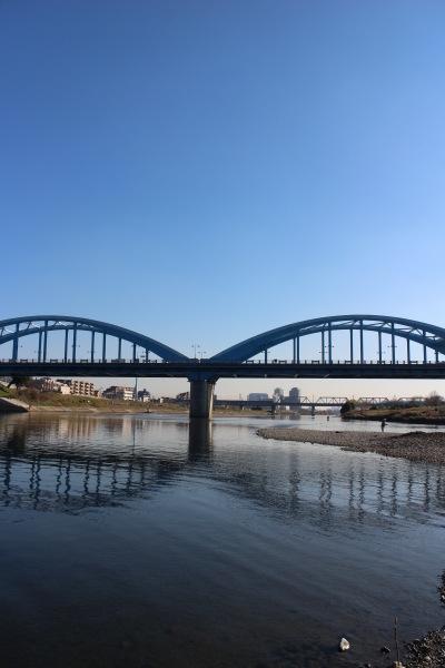 川上から見た丸子橋