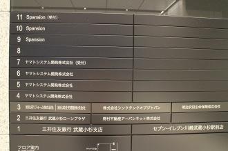 KDX武蔵小杉ビルのフロアガイド