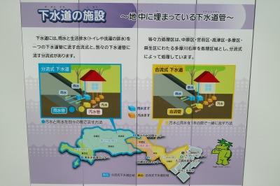 下水施設のマップ