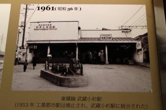 1961年 東横線武蔵小杉駅