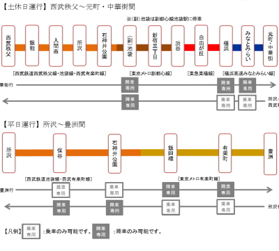 運行路線図