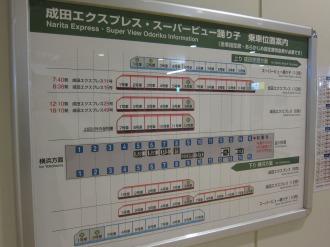 成田エクスプレス・スーパービュー踊り子乗車位置案内